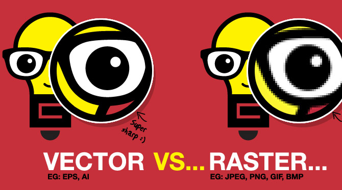 raster to vector for pc